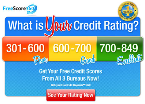 Free Credit Rating